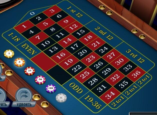 Автомат European Roulette (Европейская Рулетка) онлайн без регистрации - играть на деньги или бесплатно в игровой автомат European Roulette на